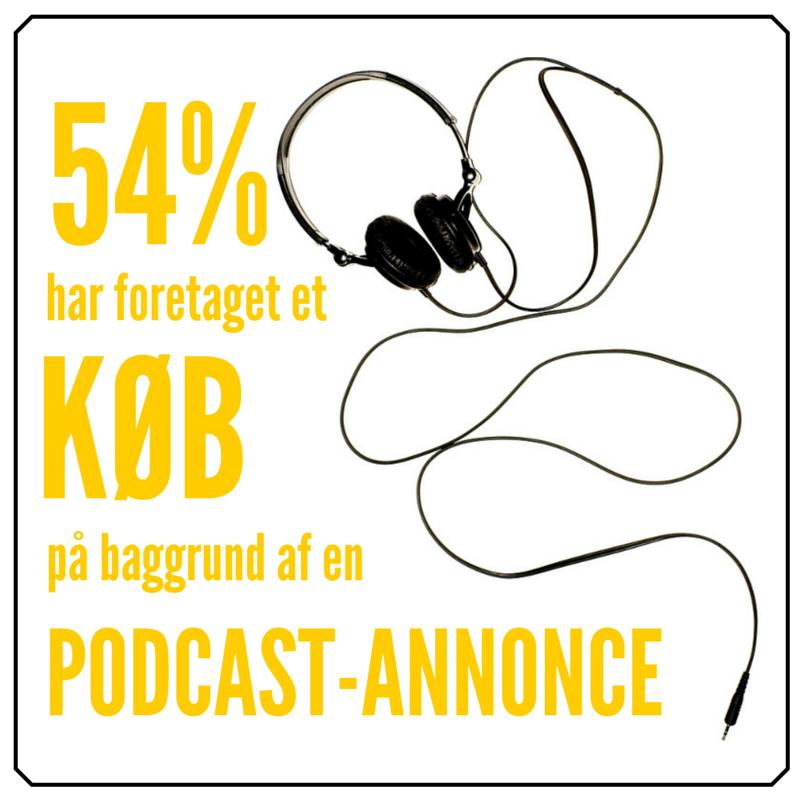 54 pct har købt efter podcast-annonce