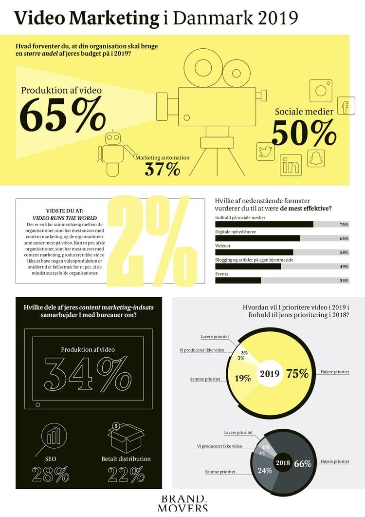 CMDK2019-Infografik