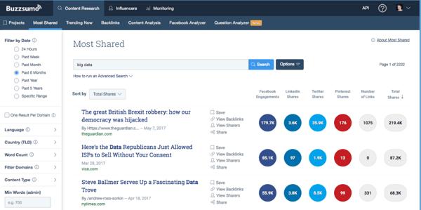 content marketing strategi buzzsumo
