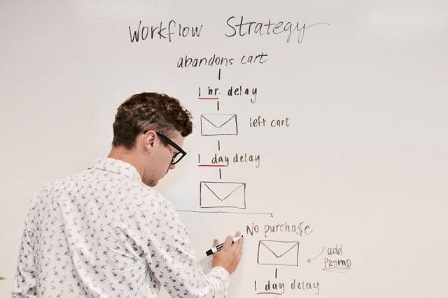 Hvad er marketing automation?